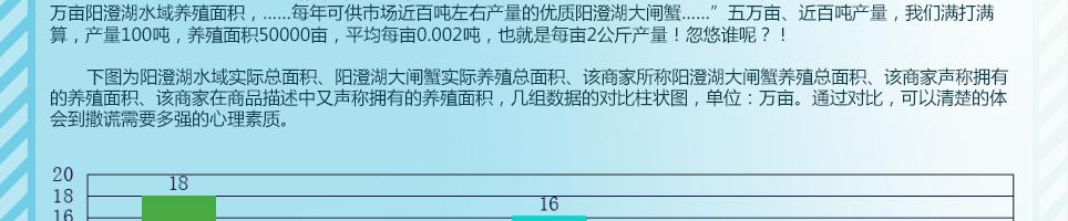 揭秘:阳澄湖大闸蟹销售中的数字游戏
